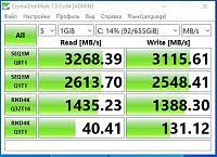 Нажмите на изображение для увеличения.  Название:CrystalDiskMark_SSD RAID0.jpg Просмотров:0 Размер:63.1 Кб ID:217