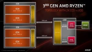 AMD Next Horizon Tech Day - Mike Clark
