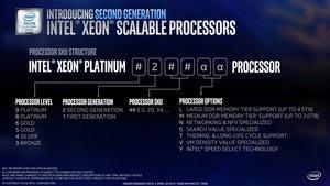 Die Modelle der Intel Xeon-Scalable-Prozessoren der 2. Generation