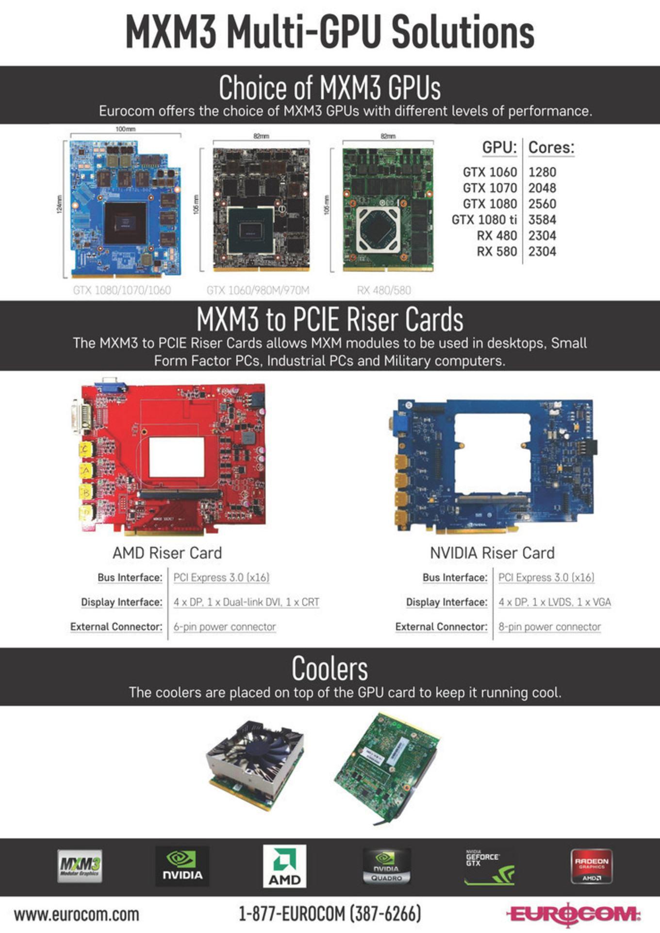 Eurocom предлагает модули MXM3 и riser-карты PCIe