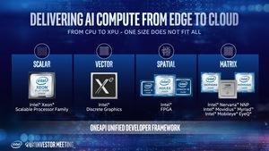 Intel Investors Day Mai 2019