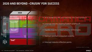 AMDs Pläne für Ryzen Threadripper
