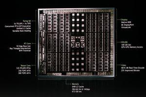 NVIDIAs Turing-Architektur mit den neuen Recheneinheiten