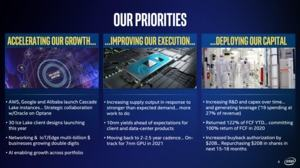 Intel Q3 2019 Quartalszahlen