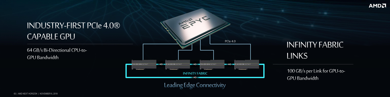 AMD New Horizon Präsentation