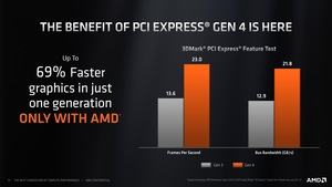AMD AM4-Plattform Briefing