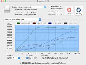 Evo Plus 128 GB - Quickbench Standard