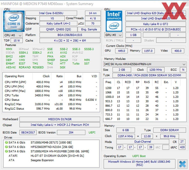 Тест и обзор: Intel Core i5-8250U и i7-8550U – процессоры нового