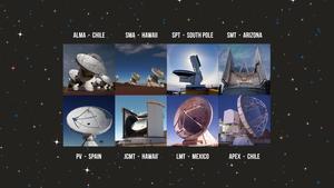 Alle Teleskope des Event Horizon Telescope