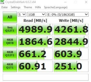 Die M.2-Performance über den Ryzen 7 3700X (PCIe 4.0 x4).
