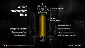 AMD Radeon Instinct Präsentation