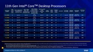 Intel Rocket Lake-S Pressdeck