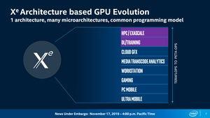 Intel zur SC19