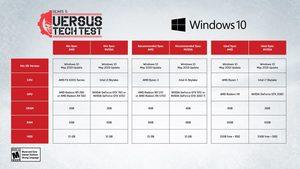 Gears 5 Systemanforderungen