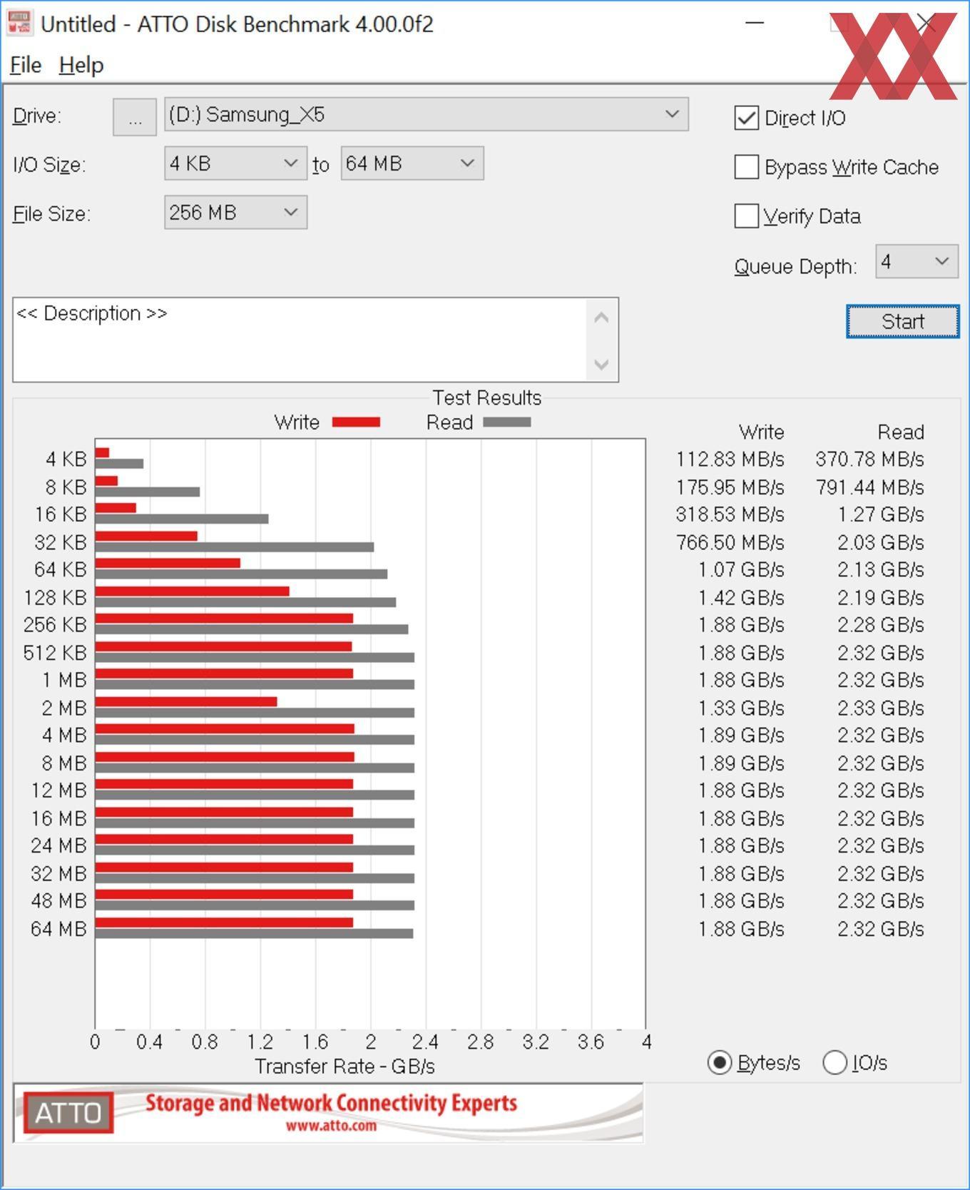 Тест и обзор: Samsung Portable SSD X5 - компактный