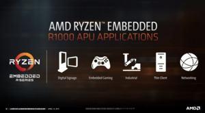 AMD Ryzen-Embedded-R1000-Serie