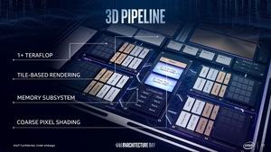 Intel Architecture Day 2018 - GPU-Präsentation
