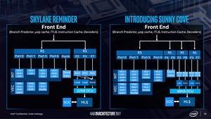 Intel Architecture Day 2018 - CPU-Präsentation