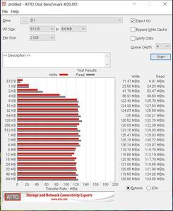 Benchmarks über USB Typ-A