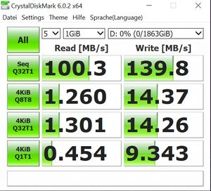 Benchmarks über USB Typ-A Benchmarks über USB Typ-C