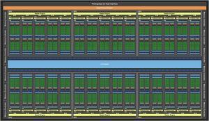 NVIDIA GP102-Blockdiagramm