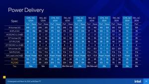 Intel Rocket Lake-S Deep Dive
