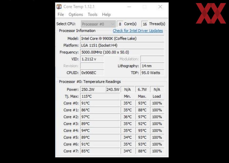 Core i9-9900K довольно сильно нагревается, несмотря на