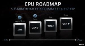 AMD Financial Analyst Day 2020