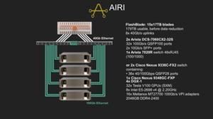Pure AI Ready Infrastructure