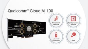 Qualcomm Cloud AI 100 Serie