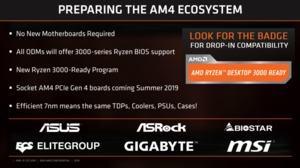 Mainboard-Kompatibilität für Ryzen der 3. Generation