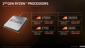 Zunächst bietet AMD vier Prozessoren der zweiten Ryzen-Generation an