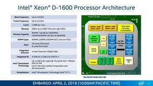 Intel Xeon D-1600 (Hewitt Lake)