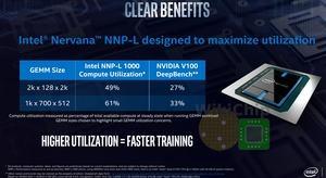 Intel Nervana NNP L-1000 (Quelle: Wikichip)