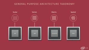 Intel Software Technology Day 2019 - Xe