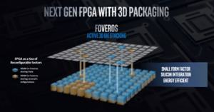 Intel Architecture Day 2018 - Foveros