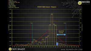 Umfrage zum Boost-Takt der neuen Ryzen-Prozessoren