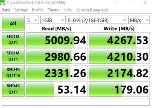 Die M.2-Performance über den Ryzen Threadripper 3960X (M.2-Slot onboard) mit PCIe 4.0 x4.