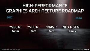 AMD Investoren-Präsentation Mai 2019