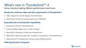 Intel Thunderbolt 4