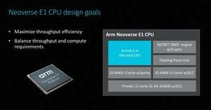Briefing zum ARM Neoverse
