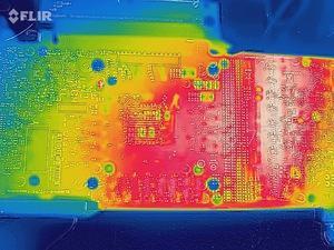 Untersuchungen der Wärmelentwicklung auf einer GeForce RTX 2080 FE