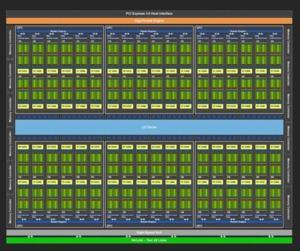 Blockdiagramm TU102-GPU
