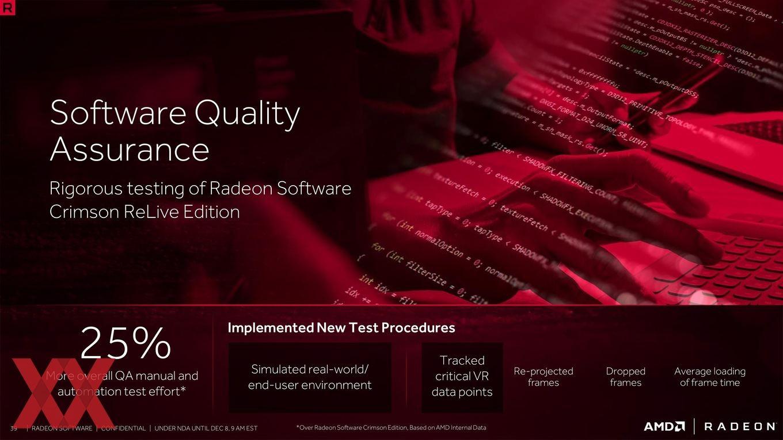 Обзор AMD Radeon Software Crimson ReLive Edition – новое поколение