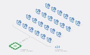 Google Cloud Cluster für das Pi-Projekt