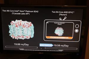 Intel Xeon Platinum 9242 vs. AMD EPYC