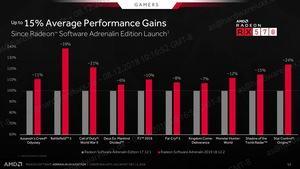 Präsentation zur AMD Radeon Software Adrenalin 2019 Edition
