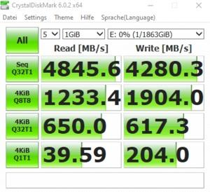 Die M.2-Performance über den X570-Chipsatz mit PCIe 4.0 x4.