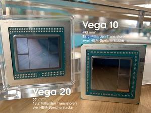 Die Vega-20-GPU von AMD