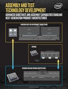 Intel Co-EMIB